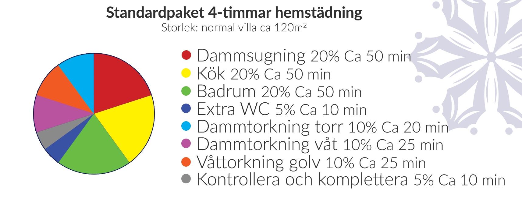 städning norrköping hemstädning amiva ab